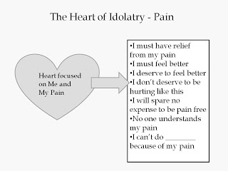 The Heart of Chronic Pain